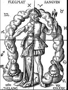 Representación de la teoría de los cuatro humores.